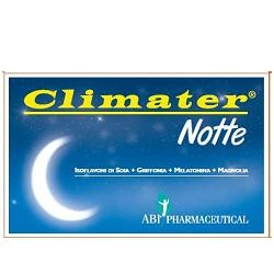 Abi Pharmaceutical Climater...