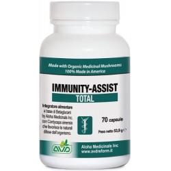 A. V. D. Reform Immune...