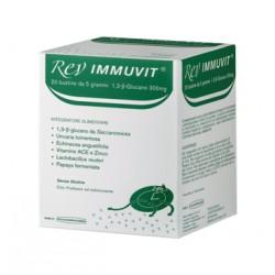 Rev Pharmabio Rev Immuvit...