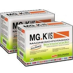 Pool Pharma Mgk Vis...